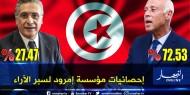 فوز قيس سعيد في الانتخابات الرئاسية التونسية