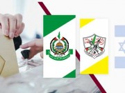 بالتفاصيل :  اتفاق «فتح» و«حماس» في تركيا على انتخابات متدرجة