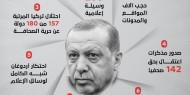 بالفيديو.. #اردوغان_عدو_العرب حملة إلكترونية تكشف السجل الإجرامي التركي