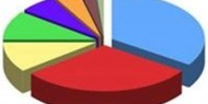 الاحصاء: انخفاض مؤشر غلاء المعيشة خلال الشهر الماضي